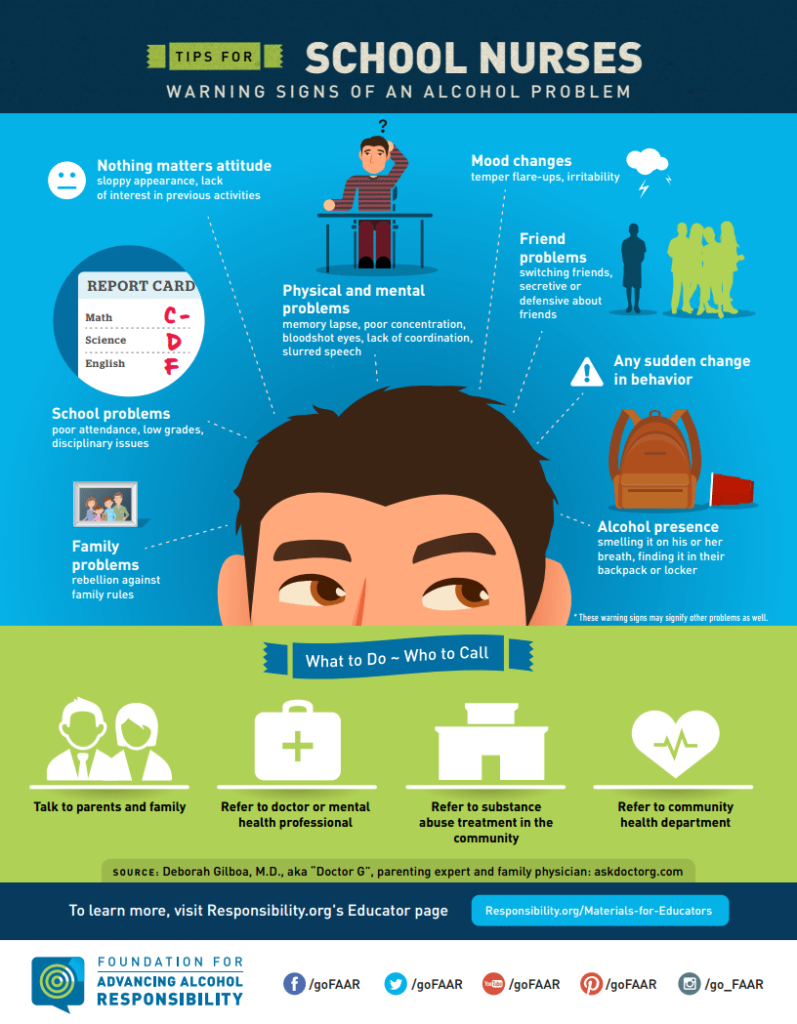 Warning Signs for School Nurses Infographic Image